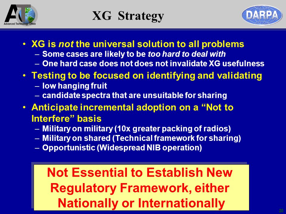 20 XG Strategy XG is not the universal solution to all problems –Some cases are likely to be too hard to deal with –One hard case does not does not in