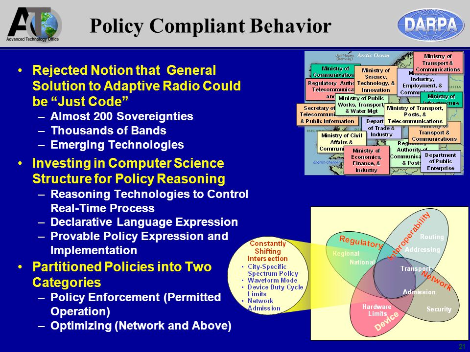 21 Policy Compliant Behavior Rejected Notion that General Solution to Adaptive Radio Could be Just Code –Almost 200 Sovereignties –Thousands of Bands