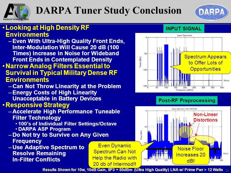 24 DARPA Tuner Study Conclusion Looking at High Density RF Environments –Even With Ultra-High Quality Front Ends, Inter-Modulation Will Cause 20 dB (1