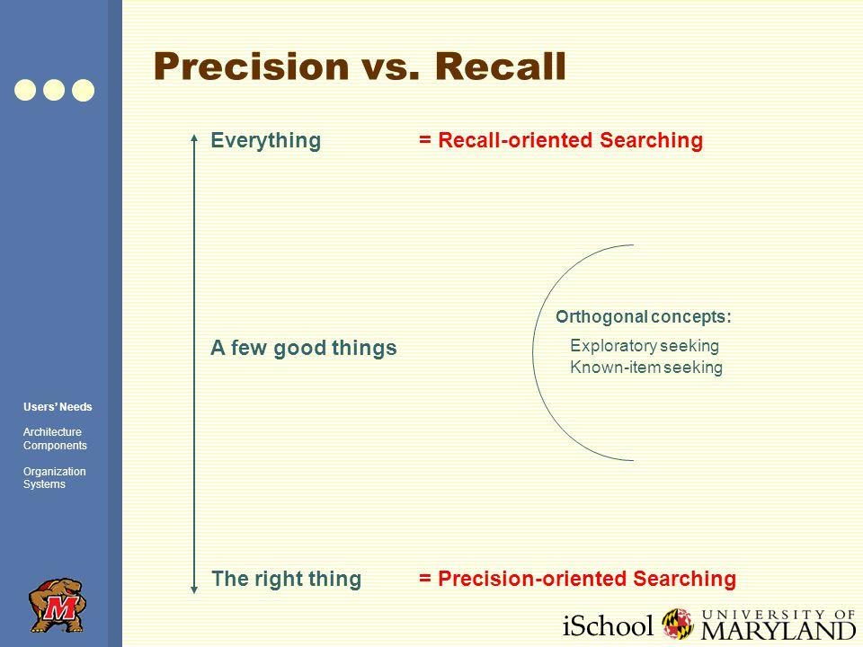iSchool Precision vs.