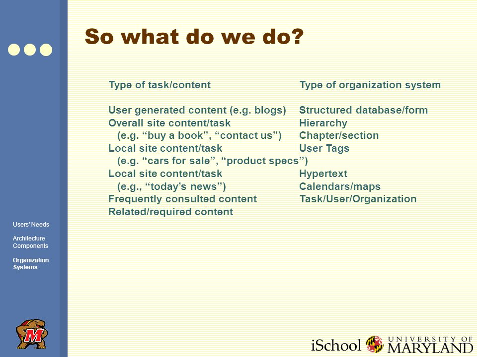 iSchool So what do we do.