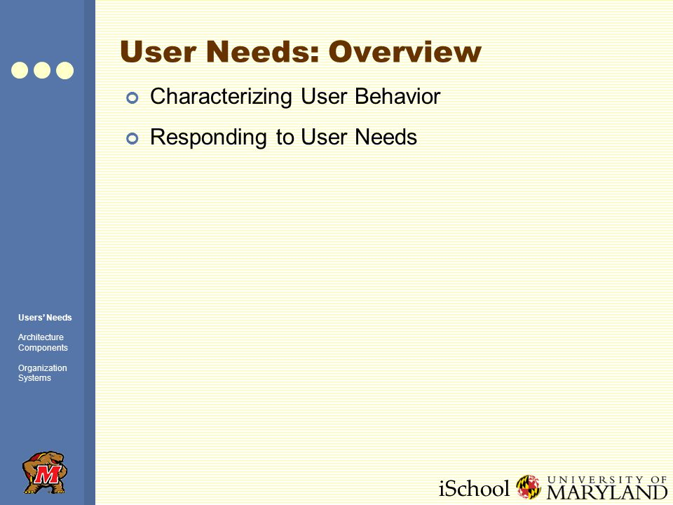 iSchool User Needs: Overview Characterizing User Behavior Responding to User Needs Users Needs Architecture Components Organization Systems