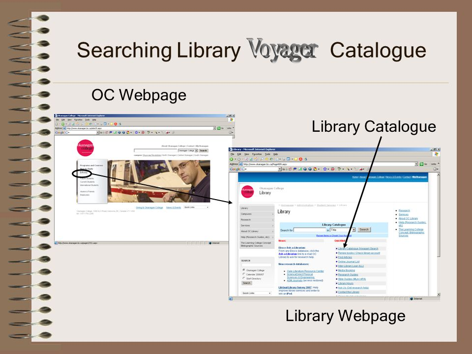 Searching Library Catalogue Library Catalogue OC Webpage Library Webpage
