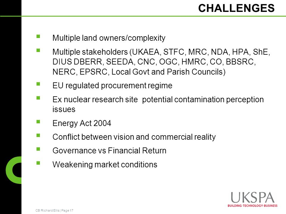 CB Richard Ellis | Page 17 CHALLENGES Multiple land owners/complexity Multiple stakeholders (UKAEA, STFC, MRC, NDA, HPA, ShE, DIUS DBERR, SEEDA, CNC, OGC, HMRC, CO, BBSRC, NERC, EPSRC, Local Govt and Parish Councils) EU regulated procurement regime Ex nuclear research site potential contamination perception issues Energy Act 2004 Conflict between vision and commercial reality Governance vs Financial Return Weakening market conditions