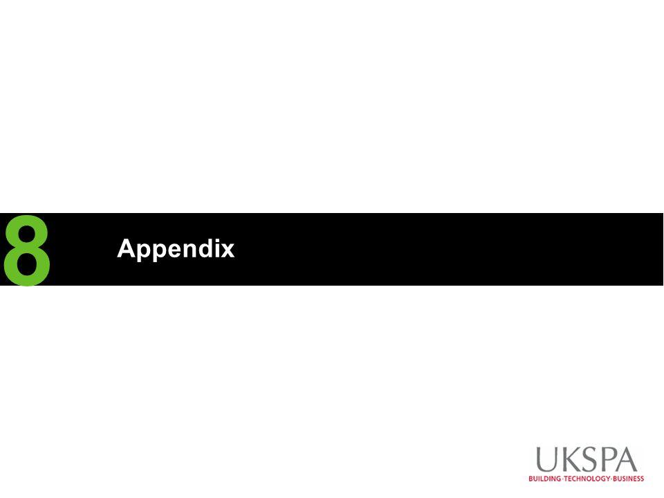 CLIENT LOGO Appendix 8