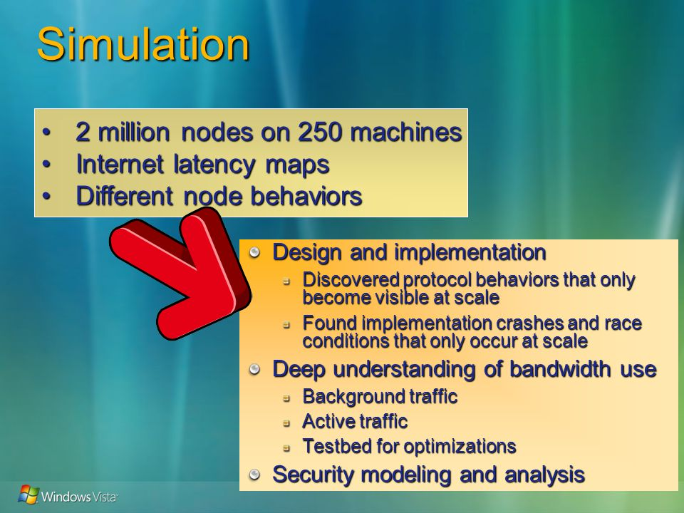 Simulation Design and implementation Discovered protocol behaviors that only become visible at scale Found implementation crashes and race conditions that only occur at scale Deep understanding of bandwidth use Background traffic Active traffic Testbed for optimizations Security modeling and analysis 2 million nodes on 250 machines2 million nodes on 250 machines Internet latency mapsInternet latency maps Different node behaviorsDifferent node behaviors