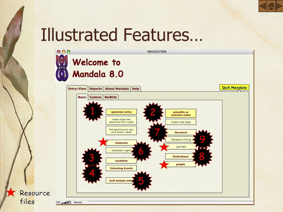 Illustrated Features… 1 2 7 9 3 4 8 Resource files 5 6