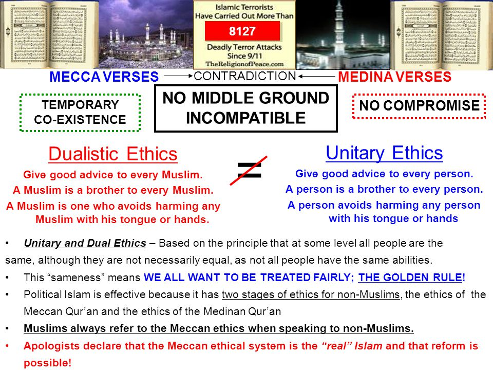 Dualistic Ethics Give good advice to every Muslim. A Muslim is a brother to every Muslim. A Muslim is one who avoids harming any Muslim with his tongu