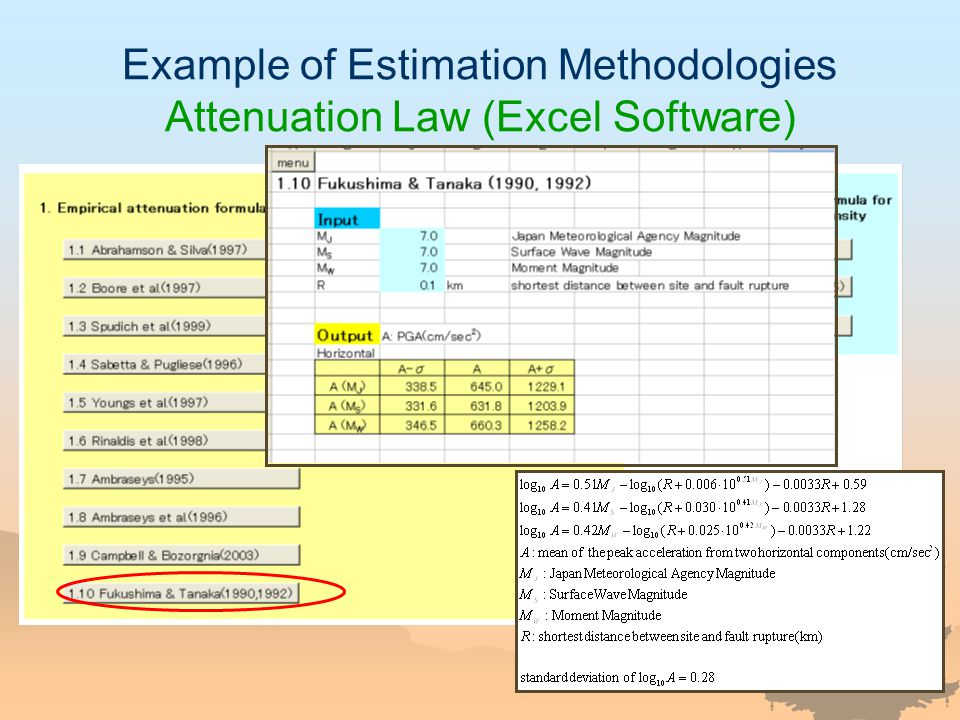 Example of Estimation Methodologies Attenuation Law (Excel Software)