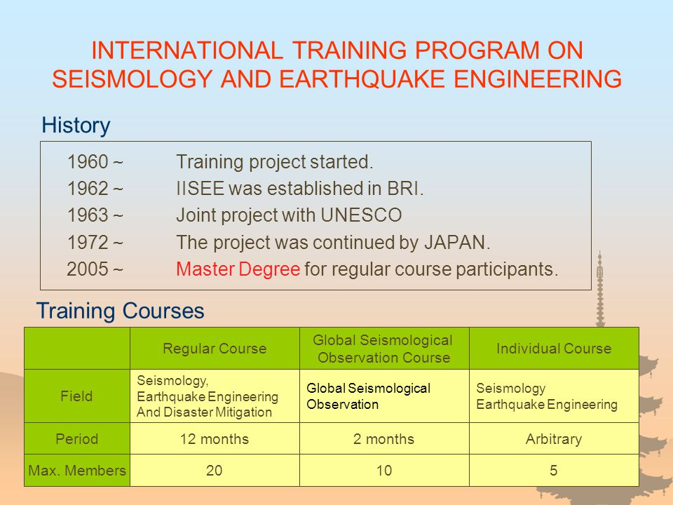 INTERNATIONAL TRAINING PROGRAM ON SEISMOLOGY AND EARTHQUAKE ENGINEERING 1960 Training project started. 1962 IISEE was established in BRI. 1963 Joint p