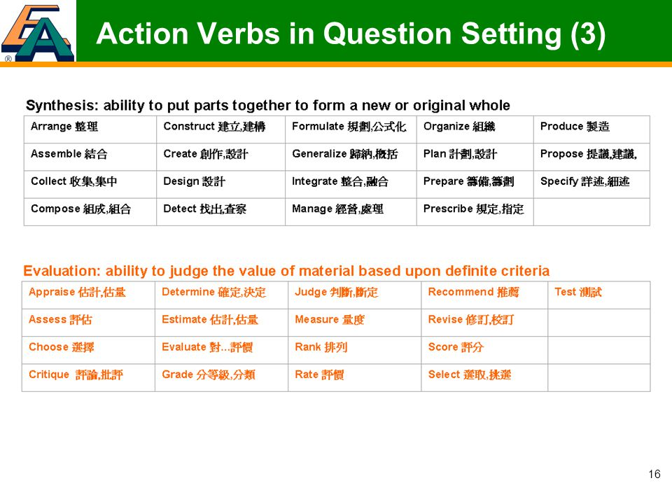 16 Action Verbs in Question Setting (3)