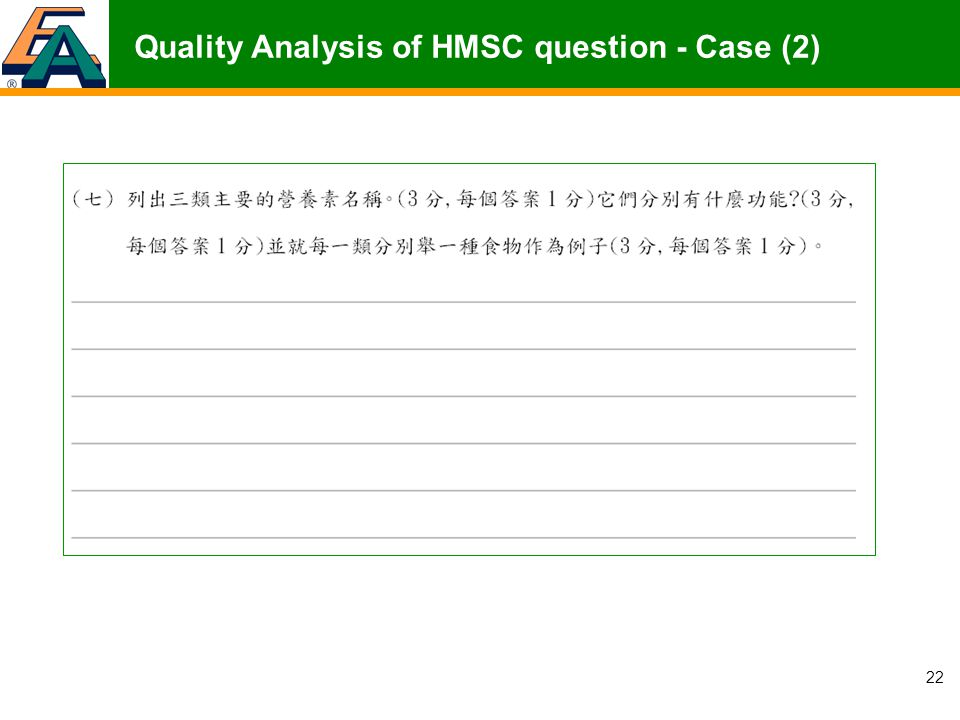 22 Quality Analysis of HMSC question - Case (2)