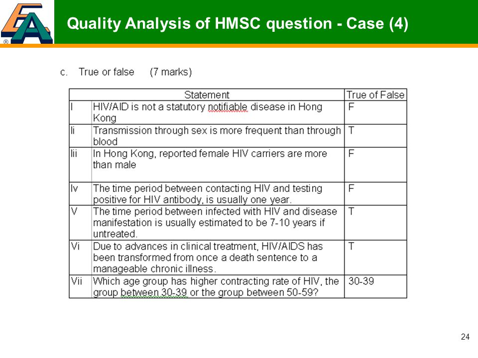 24 Quality Analysis of HMSC question - Case (4)