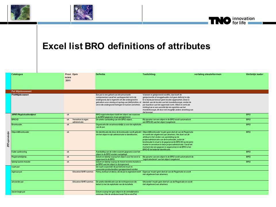 Excel list BRO definitions of attributes