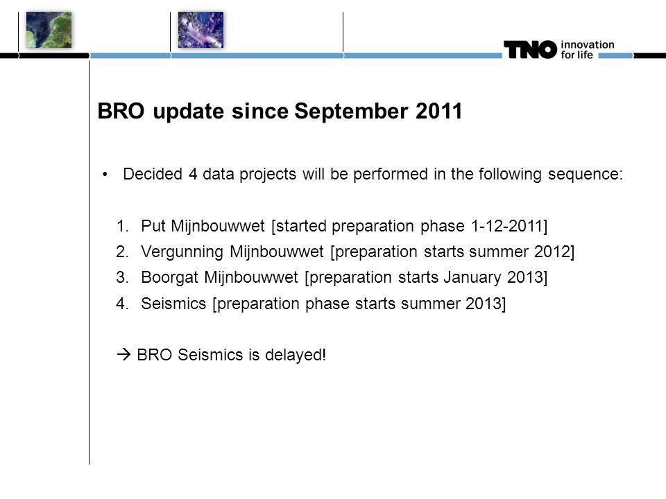 BRO update since September 2011 Decided 4 data projects will be performed in the following sequence: 1.Put Mijnbouwwet [started preparation phase 1-12-2011] 2.Vergunning Mijnbouwwet [preparation starts summer 2012] 3.Boorgat Mijnbouwwet [preparation starts January 2013] 4.Seismics [preparation phase starts summer 2013] BRO Seismics is delayed!