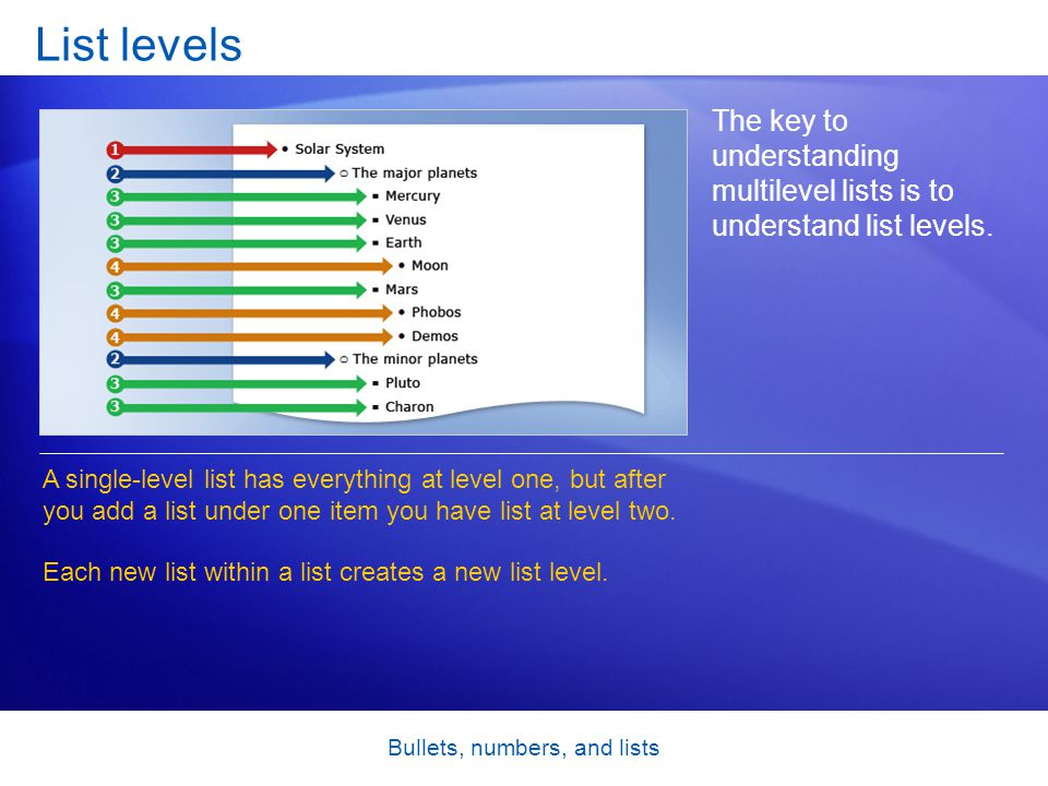 Bullets, numbers, and lists List levels The key to understanding multilevel lists is to understand list levels. A single-level list has everything at
