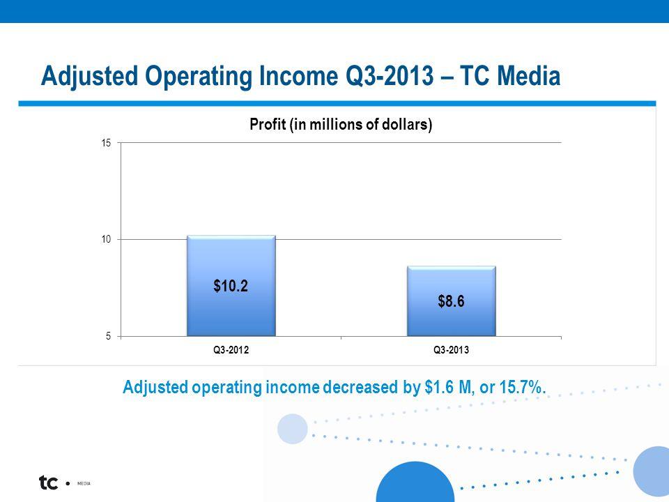 BENCHMARKING – TC MEDIA DECREASE IN EBITDA % - Last quarter (year over year)
