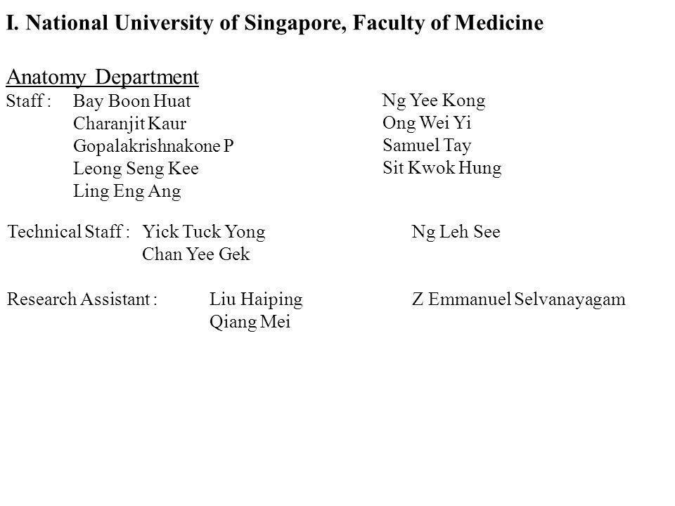 I. National University of Singapore, Faculty of Medicine Anatomy Department Staff :Bay Boon Huat Charanjit Kaur Gopalakrishnakone P Leong Seng Kee Lin