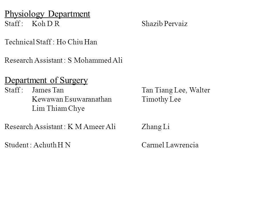 Department of Surgery Staff :James TanTan Tiang Lee, Walter Kewawan Esuwaranathan Timothy Lee Lim Thiam Chye Research Assistant : K M Ameer AliZhang L