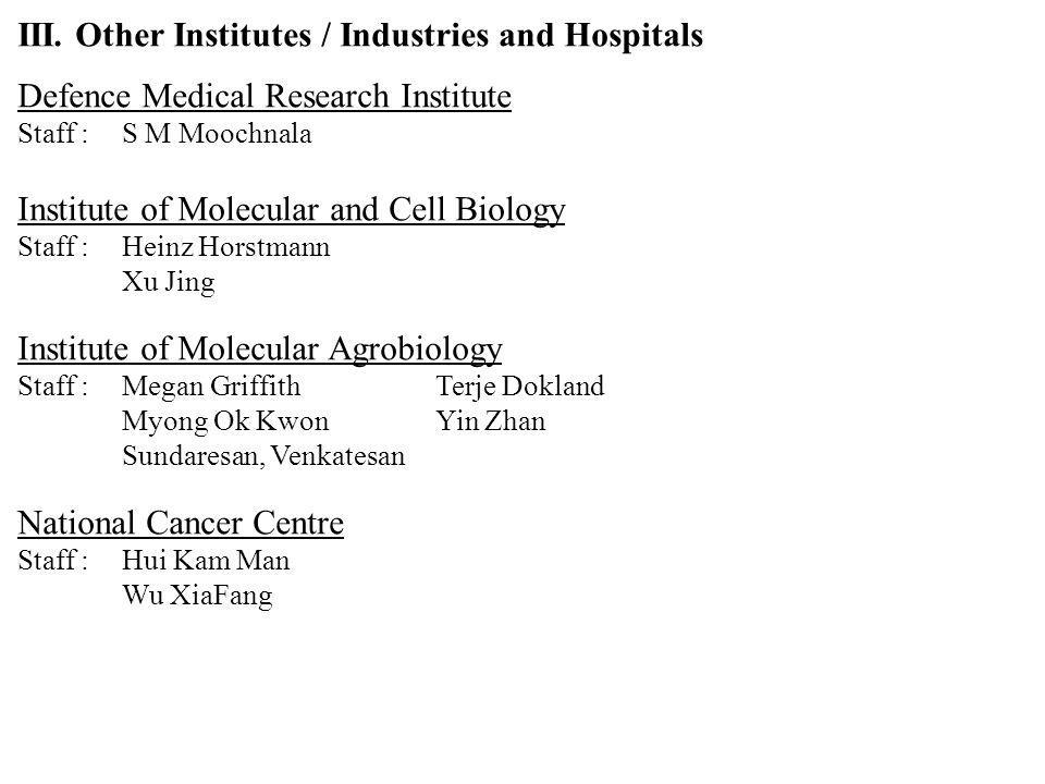 III. Other Institutes / Industries and Hospitals Defence Medical Research Institute Staff :S M Moochnala Institute of Molecular Agrobiology Staff :Meg