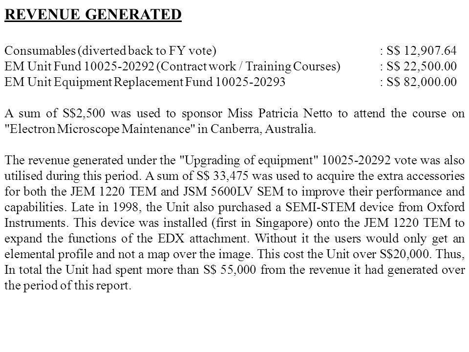 REVENUE GENERATED Consumables (diverted back to FY vote): S$ 12,907.64 EM Unit Fund 10025-20292 (Contract work / Training Courses): S$ 22,500.00 EM Un