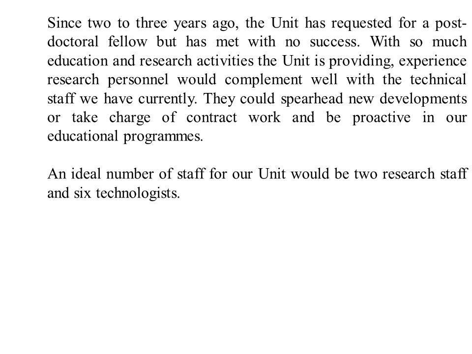 Since two to three years ago, the Unit has requested for a post- doctoral fellow but has met with no success. With so much education and research acti