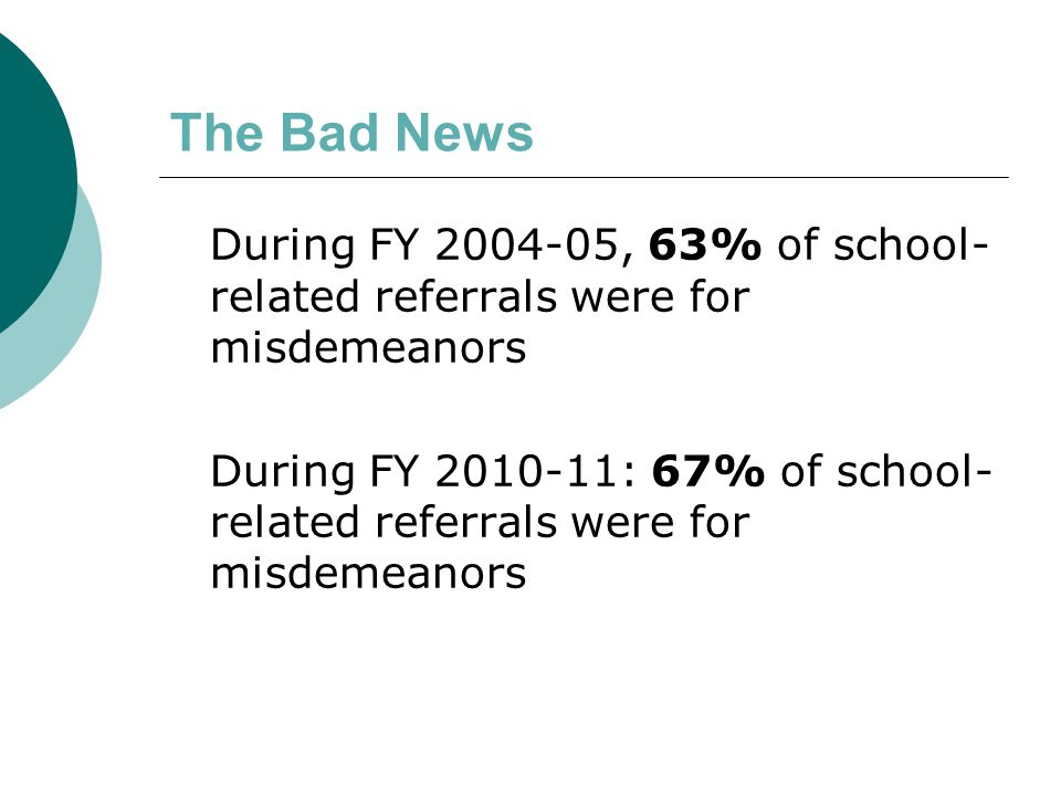 The Ugly News Even though African-Americans only make up approximately 22% of the youth aged 10-17 in Florida, During FY 2004-05: Black youth accounted for 47% of all school-related referrals And in FY 2009-10, Black youth still accounted for 47% of all school-related referrals.