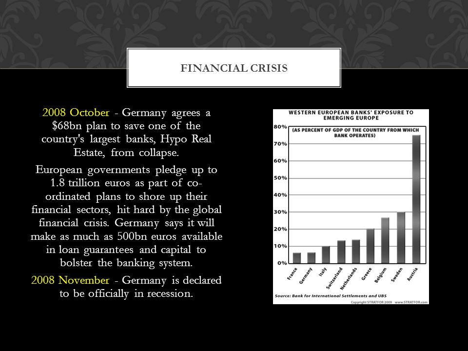 2008 October - Germany agrees a $68bn plan to save one of the country s largest banks, Hypo Real Estate, from collapse.