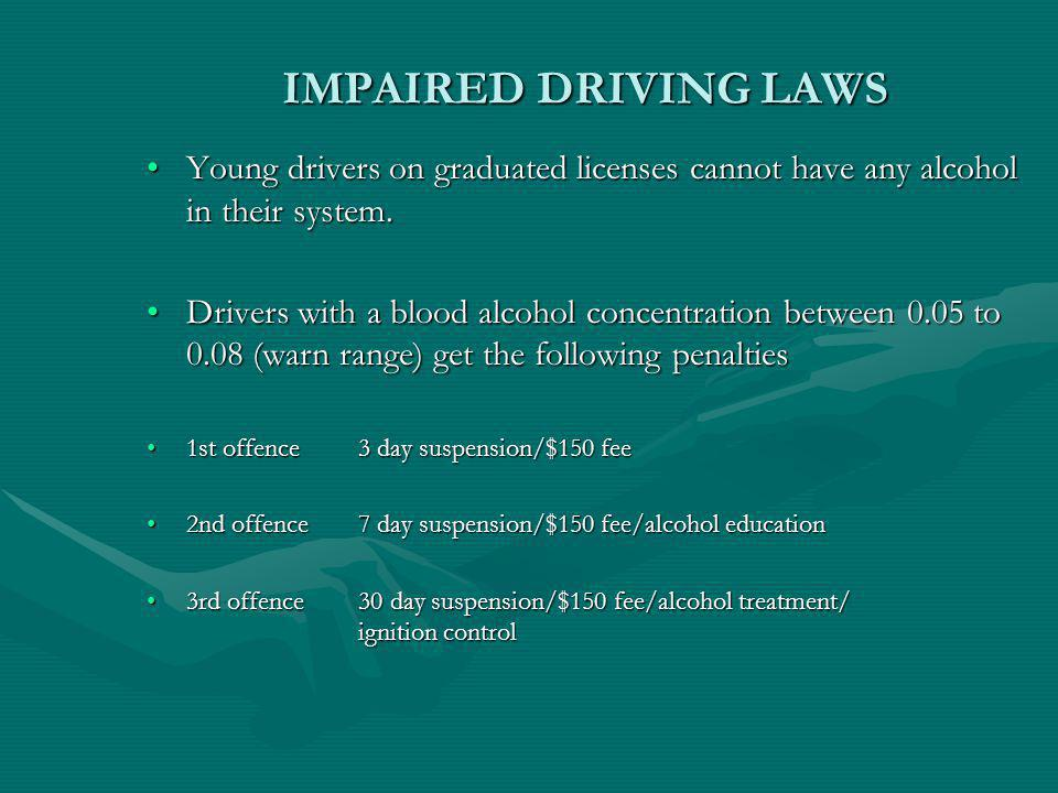 IMPAIRED DRIVING LAWS Young drivers on graduated licenses cannot have any alcohol in their system.Young drivers on graduated licenses cannot have any alcohol in their system.