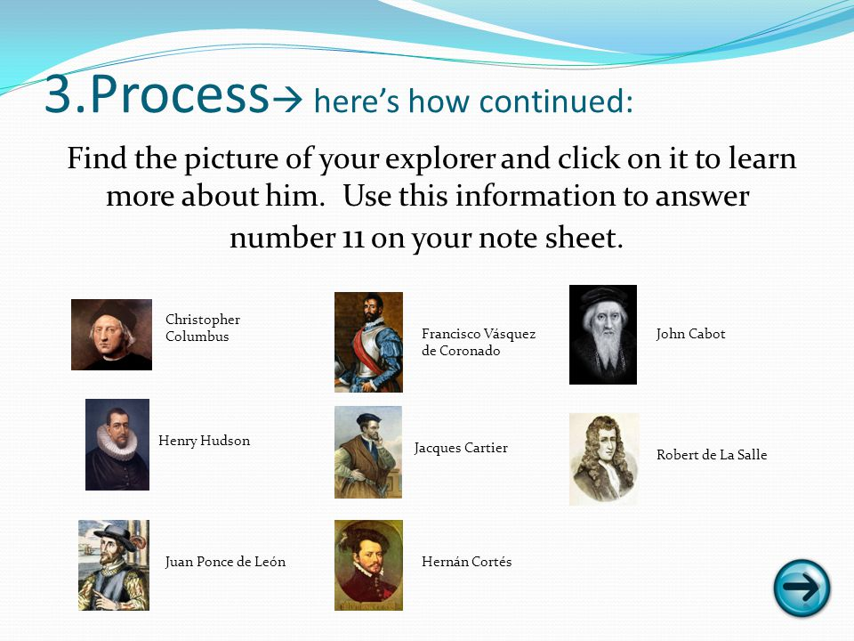 3.Process heres how continued: Find the picture of your explorer and click on it to learn more about him.