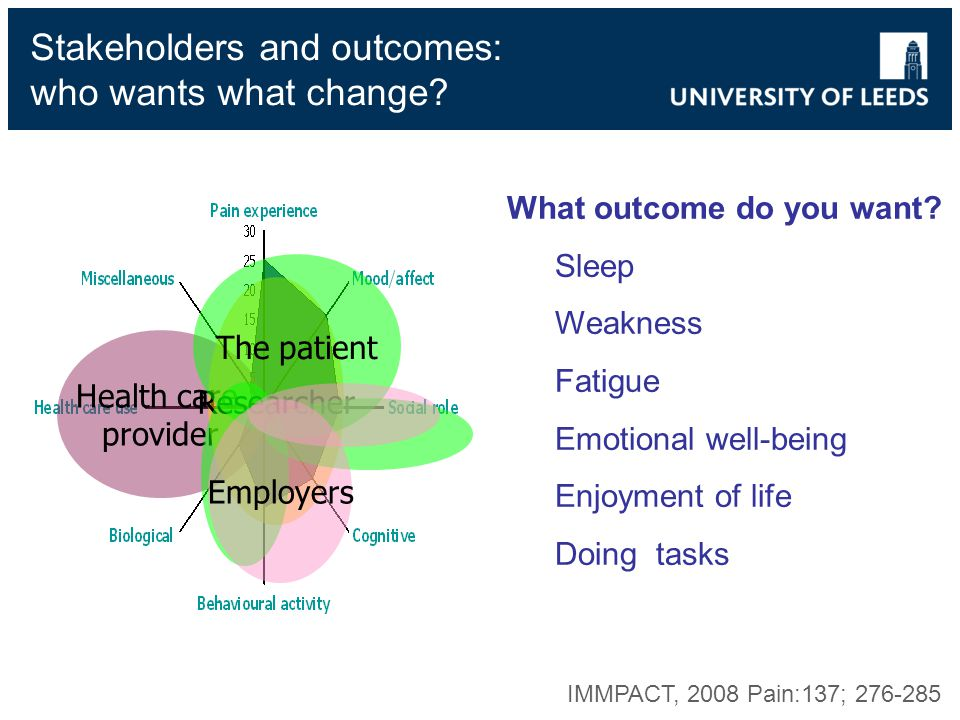 Stakeholders and outcomes: who wants what change.