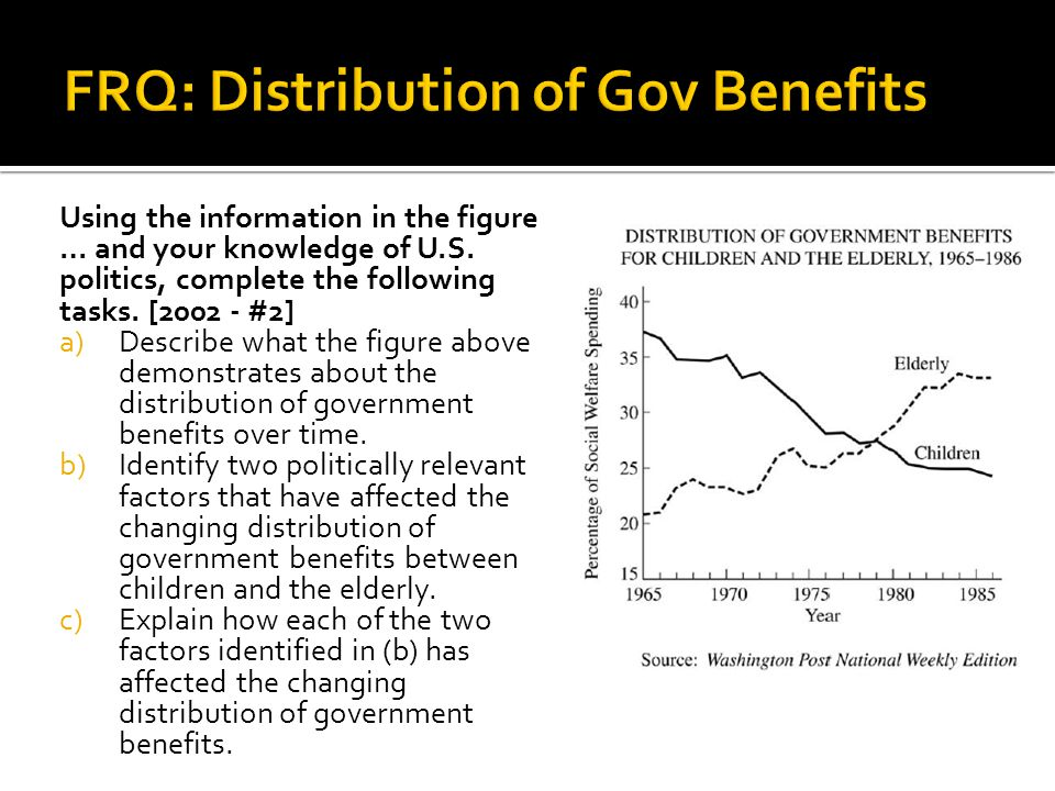 Using the information in the figure … and your knowledge of U.S.