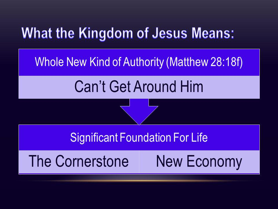 Significant Foundation For Life The CornerstoneNew Economy Whole New Kind of Authority (Matthew 28:18f) Cant Get Around Him