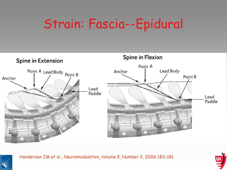 Henderson JM et al., Neuromodulation, Volume 9, Number 3, 2006 183–191 Strain: Fascia--Epidural