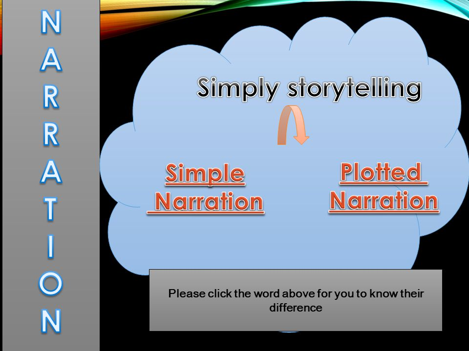 Here is the example of Simple Narration.Click the link below.