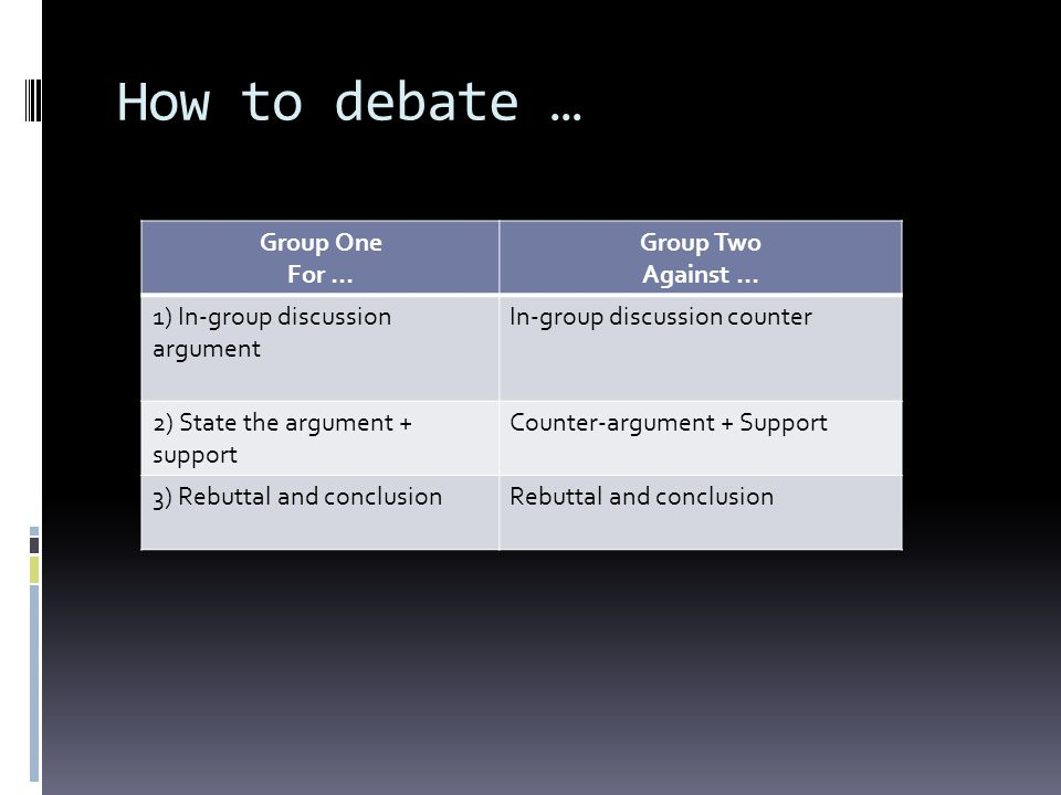 How to debate … Group One For … Group Two Against … 1) In-group discussion argument In-group discussion counter 2) State the argument + support Counte