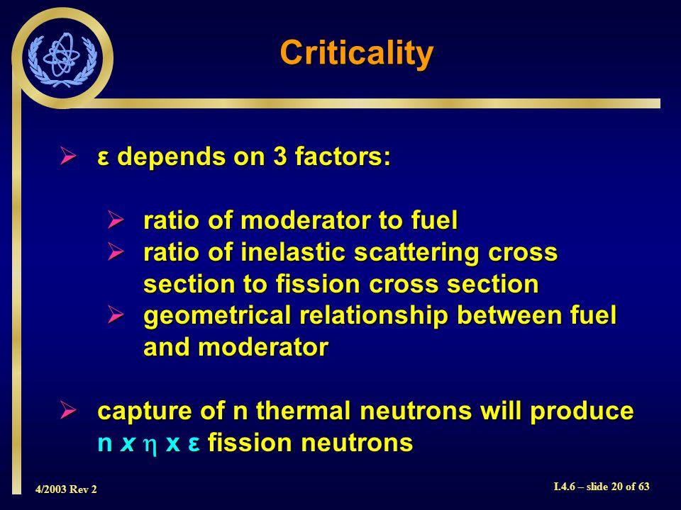 4/2003 Rev 2 I.4.6 – slide 20 of 63 Criticality ε depends on 3 factors: ε depends on 3 factors: ratio of moderator to fuel ratio of moderator to fuel