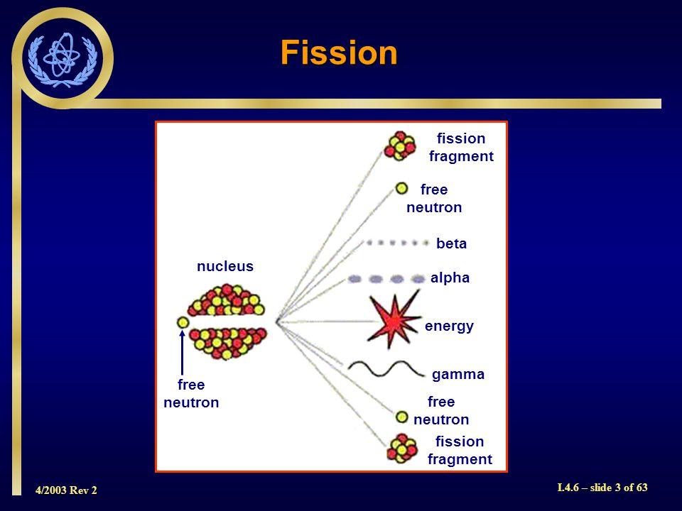 4/2003 Rev 2 I.4.6 – slide 3 of 63 Fission gamma free neutron fission fragment fission fragment free neutron beta alpha energy nucleus free neutron