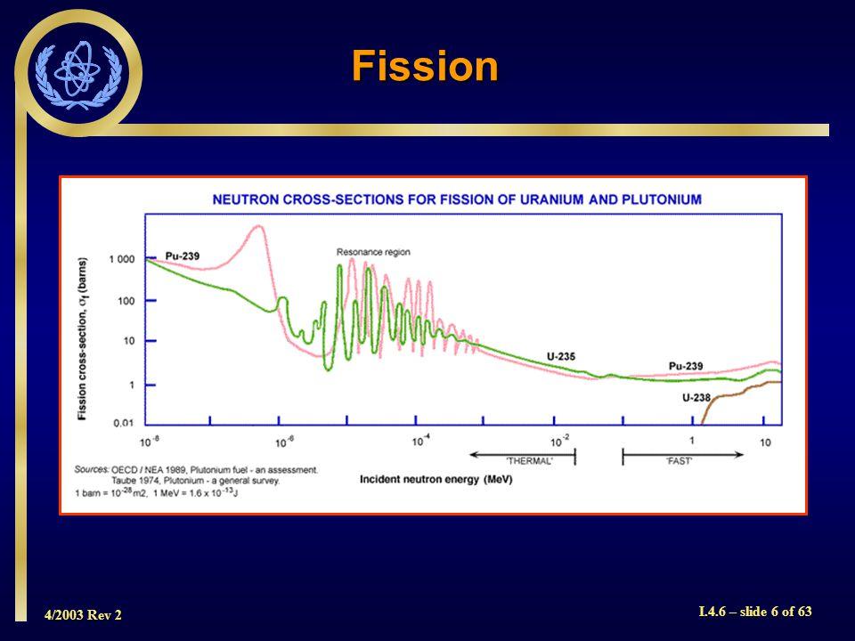 4/2003 Rev 2 I.4.6 – slide 6 of 63 Fission