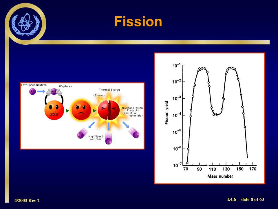 4/2003 Rev 2 I.4.6 – slide 8 of 63 Fission