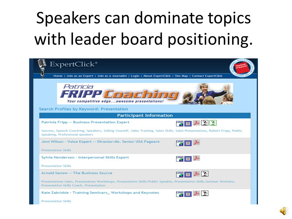 Speakers can dominate topics with leader board positioning.