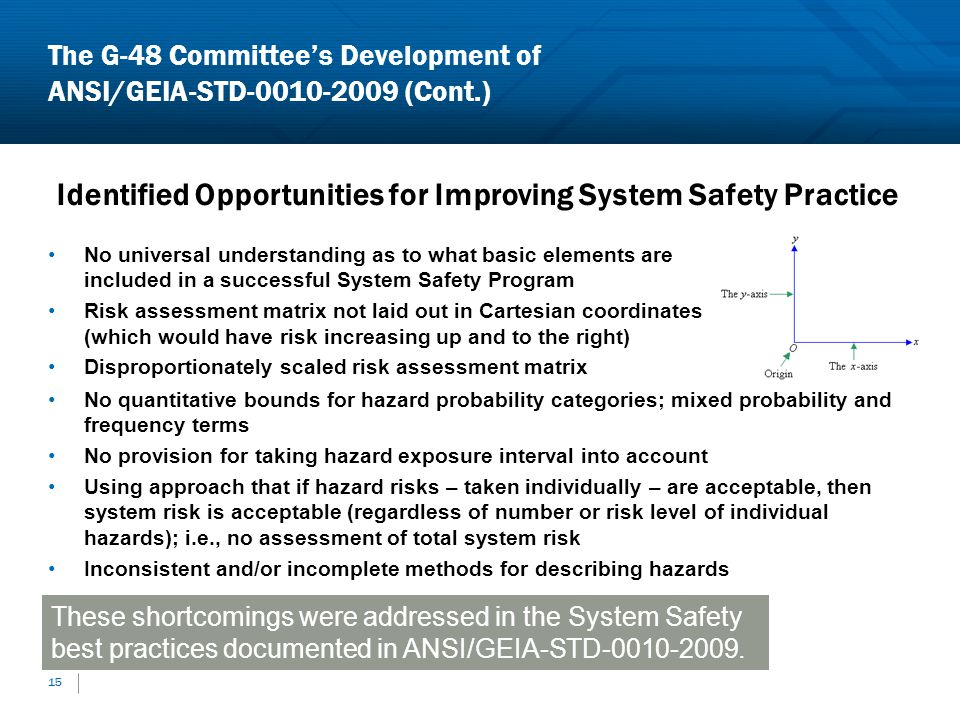 No universal understanding as to what basic elements are included in a successful System Safety Program Risk assessment matrix not laid out in Cartesi