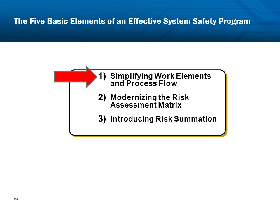 The Five Basic Elements of an Effective System Safety Program 23 1) Simplifying Work Elements and Process Flow 2) Modernizing the Risk Assessment Matr