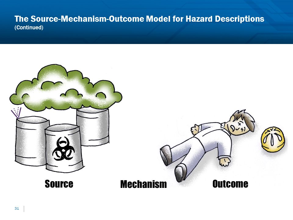 The Source-Mechanism-Outcome Model for Hazard Descriptions (Continued) 31 Source Mechanism Outcome