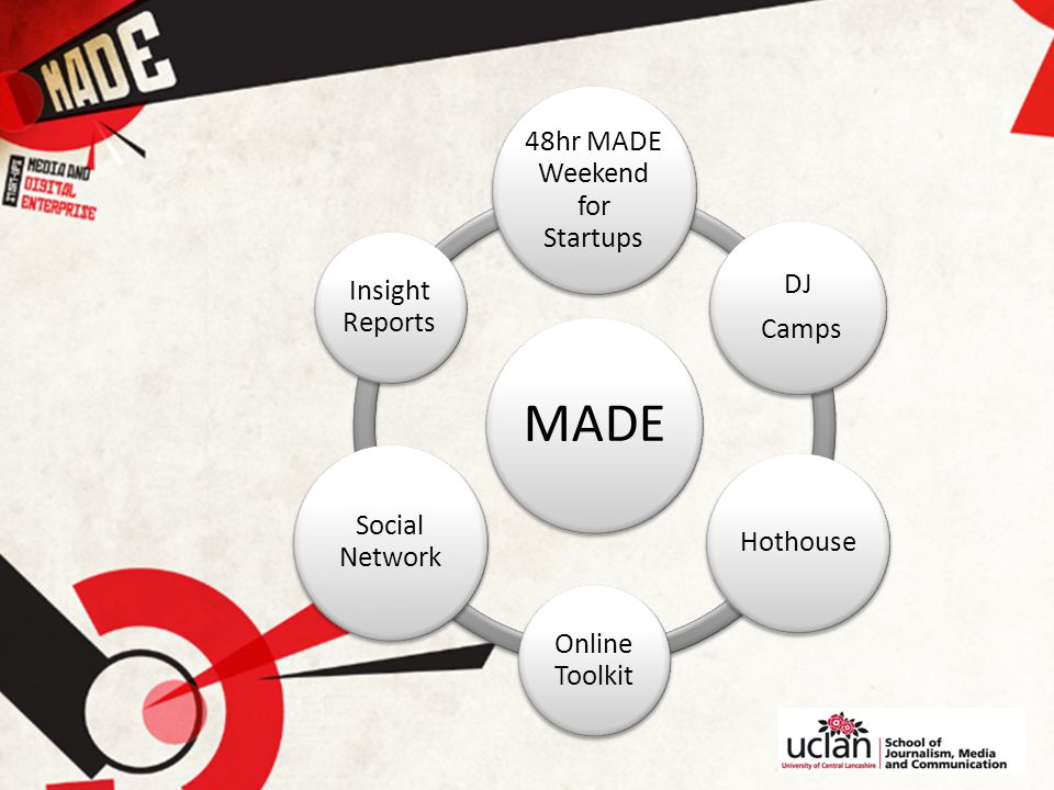 MADE 48hr MADE Weekend for Startups DJ Camps Hothouse Online Toolkit Social Network Insight Reports