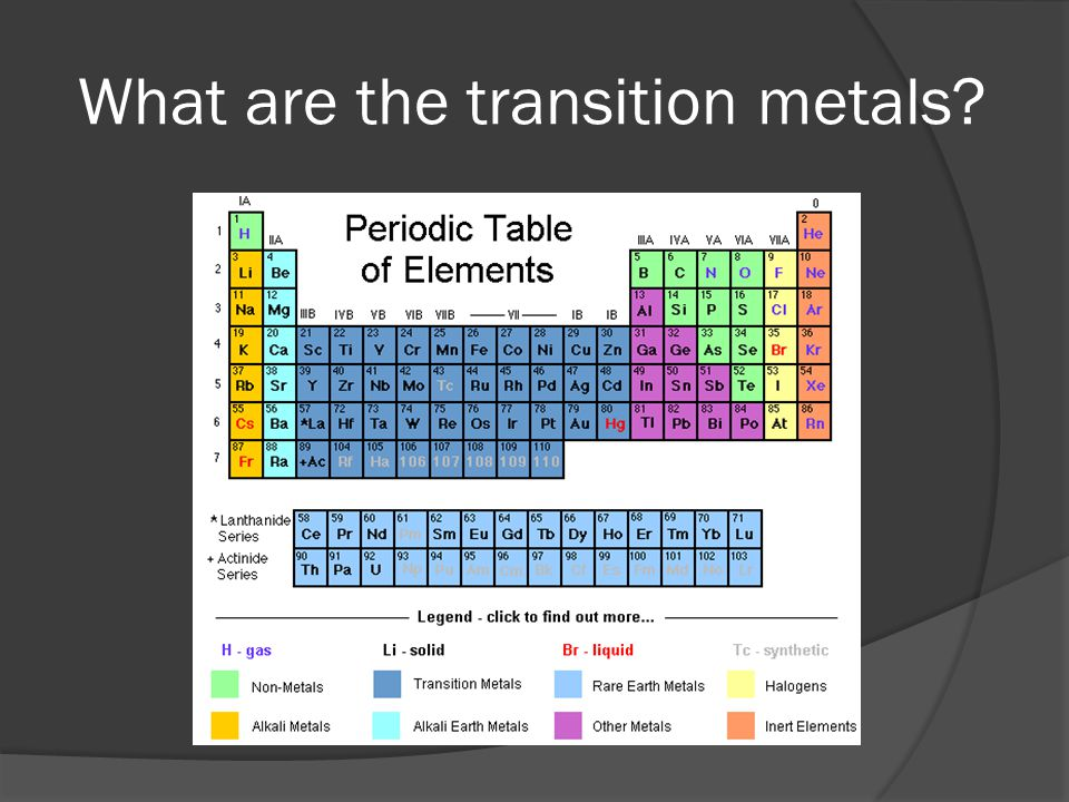 What are the transition metals?