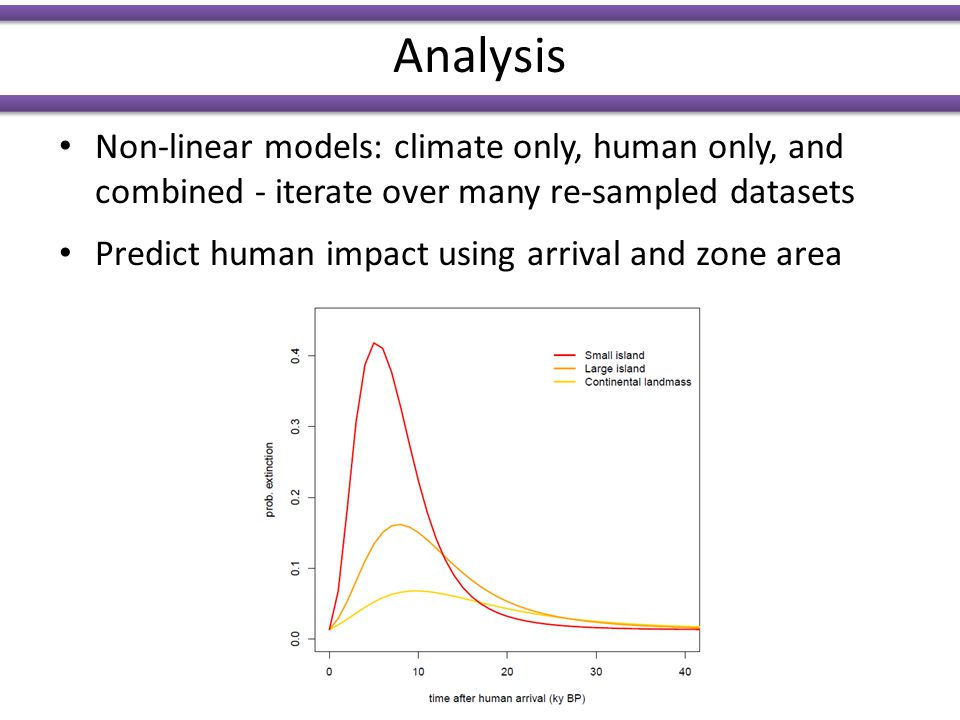 Analysis Non-linear models: climate only, human only, and combined - iterate over many re-sampled datasets Predict human impact using arrival and zone area