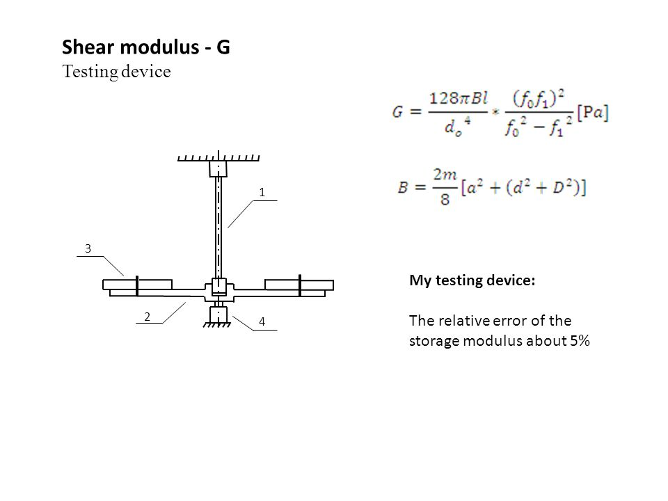 Shear modulus - G Testing device 1 2 3 4 My testing device: The relative error of the storage modulus about 5%