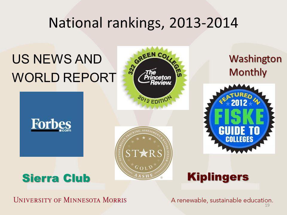 National rankings, 2013-2014 US NEWS AND WORLD REPORT 19 Kiplingers Sierra Club WashingtonMonthly