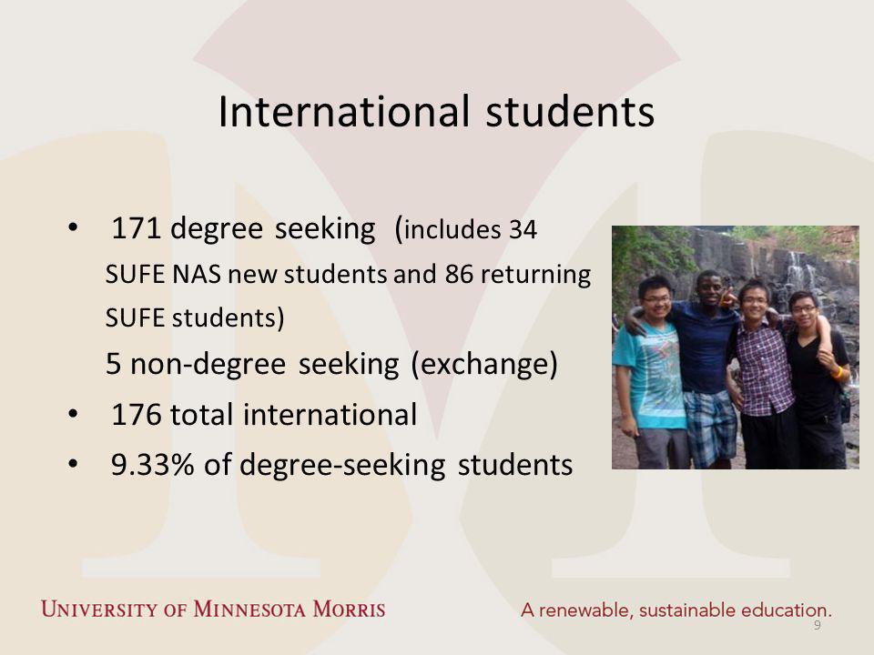 International students 171 degree seeking ( includes 34 SUFE NAS new students and 86 returning SUFE students) 5 non-degree seeking (exchange) 176 tota